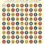 50 anni di Avengers racchiusi in un immagine