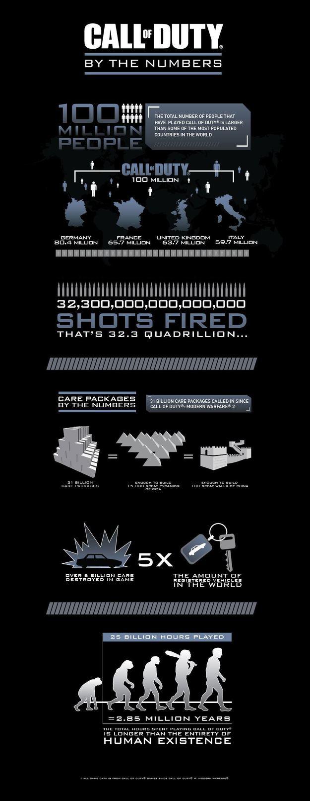 cod-infografica-2