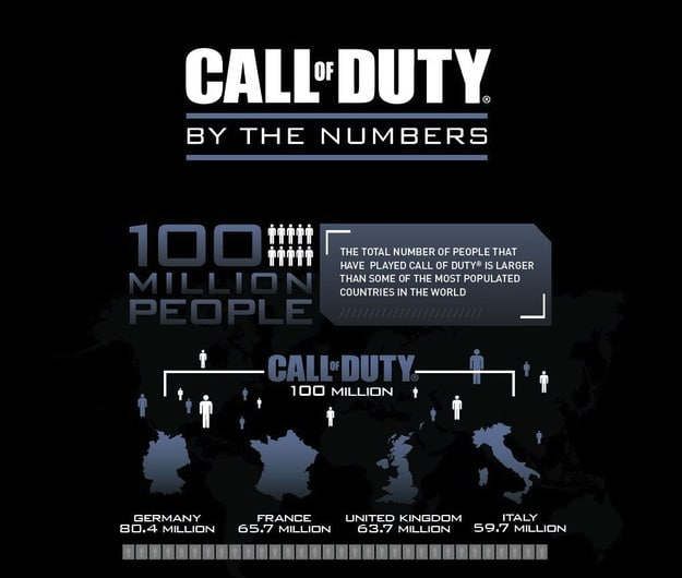 cod-infografica