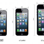 In arrivo gli iPhone extra-large?