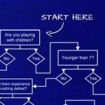 Come scegliere un gioco da tavolo – Infografica