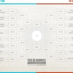 Il Madness Tournament di Star Wars